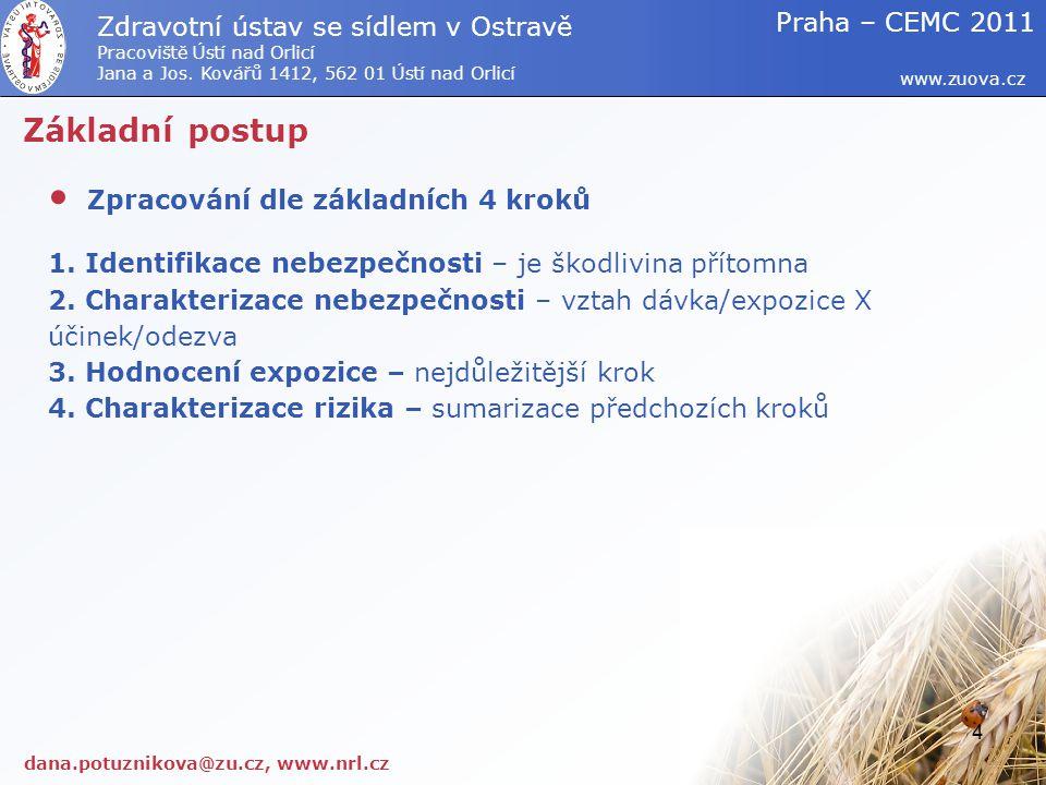 Konec prezentace Děkuji za pozornost dana.potuznikova@zu.cz, www.nrl.cz www.zuova.cz Zdravotní ústav se sídlem v Ostravě Pracoviště Ústí nad Orlicí Jana a Jos.