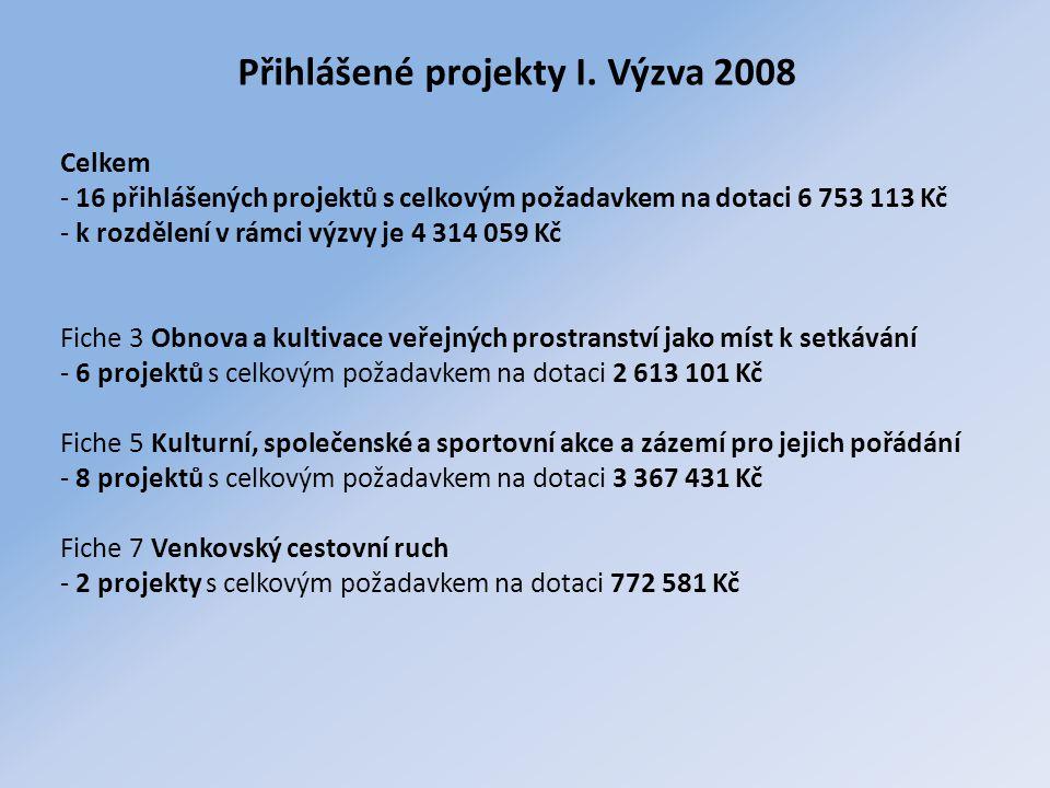 Přihlášené projekty I. Výzva 2008 Celkem - 16 přihlášených projektů s celkovým požadavkem na dotaci 6 753 113 Kč - k rozdělení v rámci výzvy je 4 314