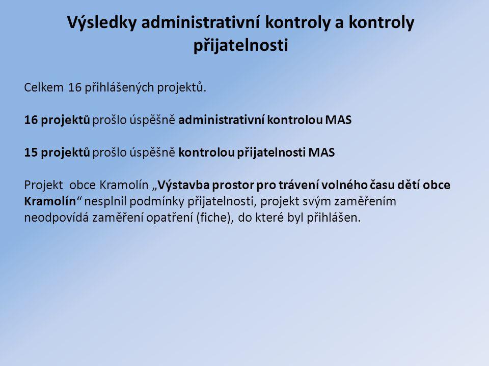 Výsledky administrativní kontroly a kontroly přijatelnosti Celkem 16 přihlášených projektů. 16 projektů prošlo úspěšně administrativní kontrolou MAS 1