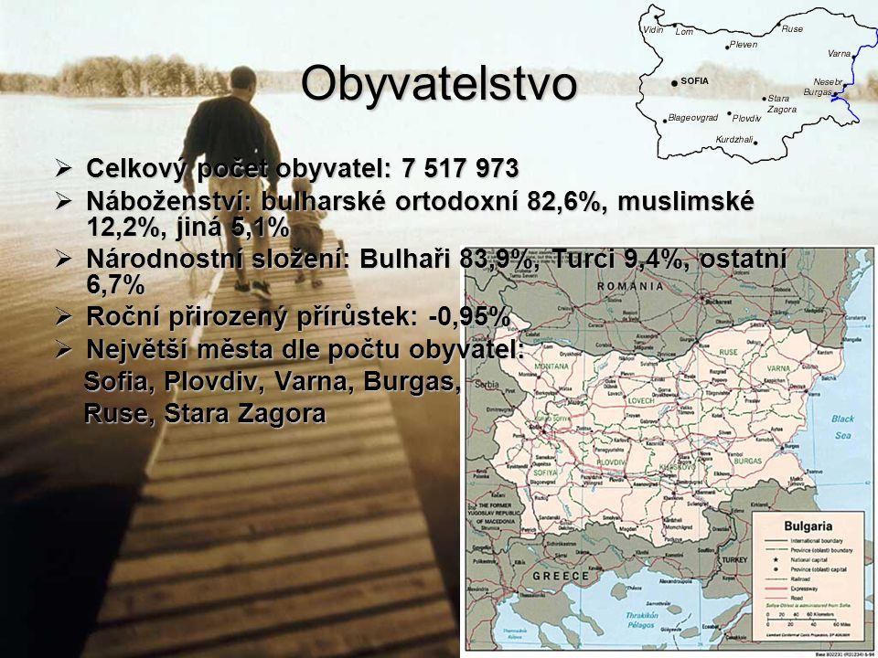 Obyvatelstvo  Celkový počet obyvatel: 7 517 973  Náboženství: bulharské ortodoxní 82,6%, muslimské 12,2%, jiná 5,1%  Národnostní složení: Bulhaři 83,9%, Turci 9,4%, ostatní 6,7%  Roční přirozený přírůstek: -0,95%  Největší města dle počtu obyvatel: Sofia, Plovdiv, Varna, Burgas, Sofia, Plovdiv, Varna, Burgas, Ruse, Stara Zagora Ruse, Stara Zagora