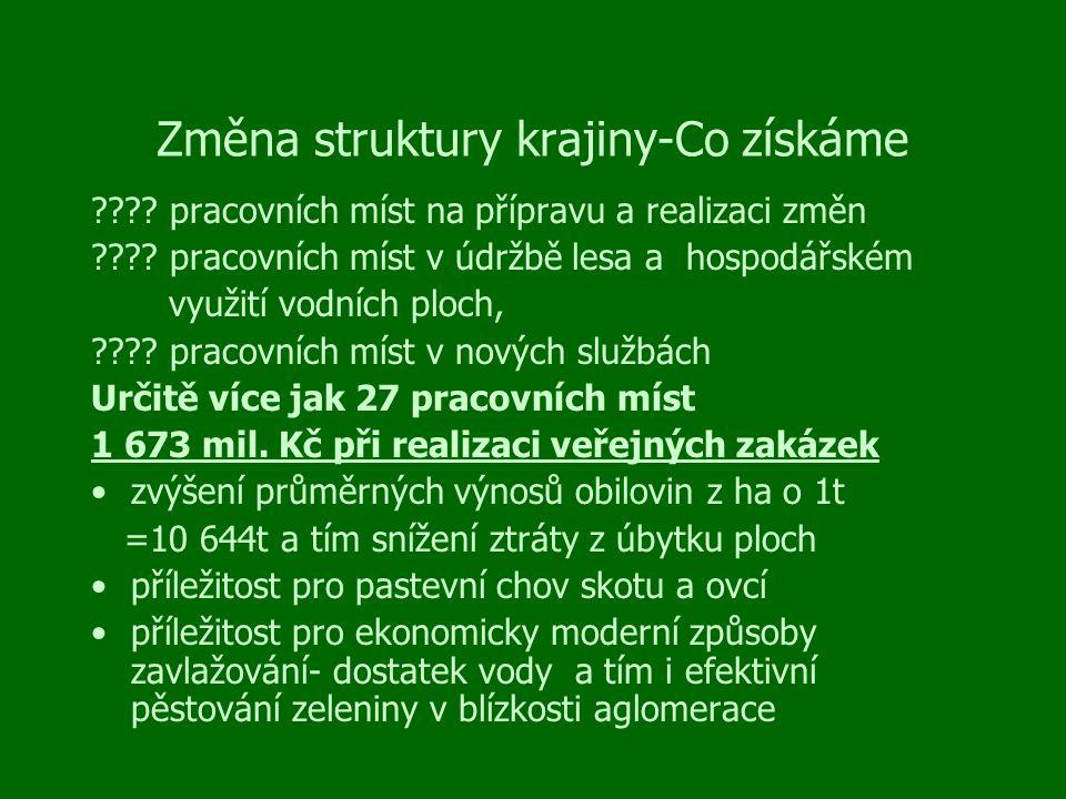 Změna struktury krajiny-Co získáme ???? pracovních míst na přípravu a realizaci změn ???? pracovních míst v údržbě lesa a hospodářském využití vodních