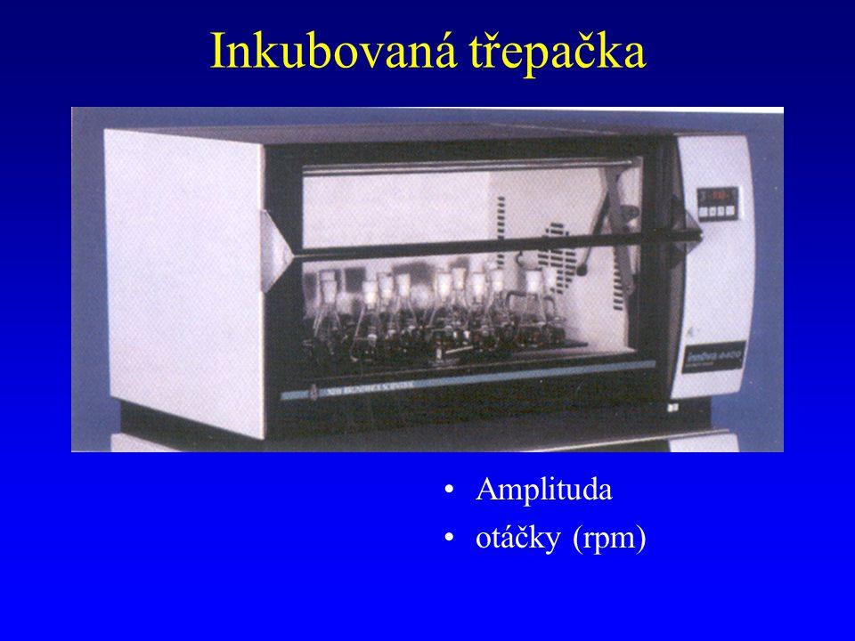 Inkubovaná třepačka Amplituda otáčky (rpm)