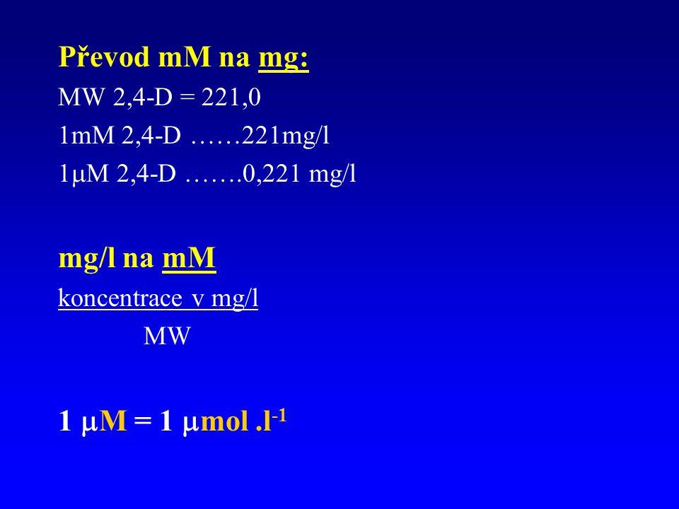 Převod mM na mg: MW 2,4-D = 221,0 1mM 2,4-D ……221mg/l 1  M 2,4-D …….0,221 mg/l mg/l na mM koncentrace v mg/l MW 1  M = 1  mol.l -1