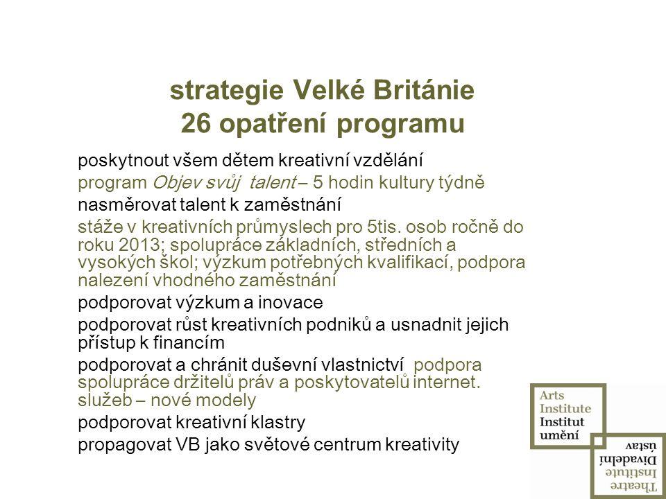 Přínosy kultury v oblasti kreativity - studie, 2009 Spol.