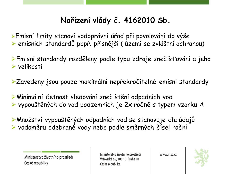 Požadavky nařízení vlády č. 416/2010 Sb. Splnění emisních limitů