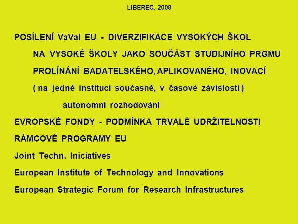 LIBEREC, 2008 POSÍLENÍ VaVaI EU - DIVERZIFIKACE VYSOKÝCH ŠKOL NA VYSOKÉ ŠKOLY JAKO SOUČÁST STUDIJNÍHO PRGMU PROLÍNÁNÍ BADATELSKÉHO, APLIKOVANÉHO, INOVACÍ ( na jedné instituci současně, v časové závislosti ) autonomní rozhodování EVROPSKÉ FONDY - PODMÍNKA TRVALÉ UDRŽITELNOSTI RÁMCOVÉ PROGRAMY EU Joint Techn.