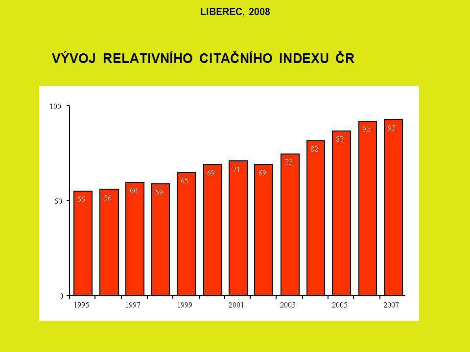 LIBEREC, 2008 RELATIVNÍ CITAČNÍ INDEX ČR V OBORECH (2001 - 2006) Fyzika108 Matematika112 Chemie116 Techn.