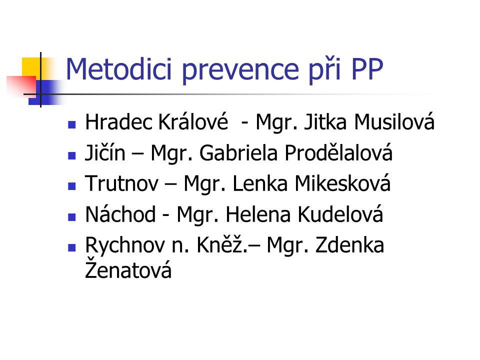 Metodici prevence při PP Hradec Králové - Mgr. Jitka Musilová Jičín – Mgr. Gabriela Prodělalová Trutnov – Mgr. Lenka Mikesková Náchod - Mgr. Helena Ku