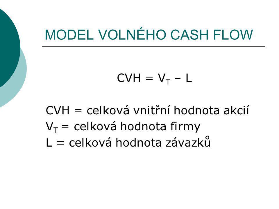 MODEL VOLNÉHO CASH FLOW CVH = V T – L CVH = celková vnitřní hodnota akcií V T = celková hodnota firmy L = celková hodnota závazků