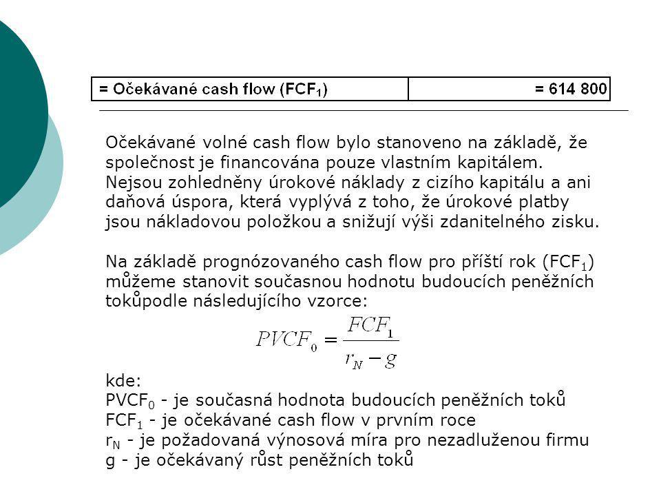 Očekávané volné cash flow bylo stanoveno na základě, že společnost je financována pouze vlastním kapitálem. Nejsou zohledněny úrokové náklady z cizího
