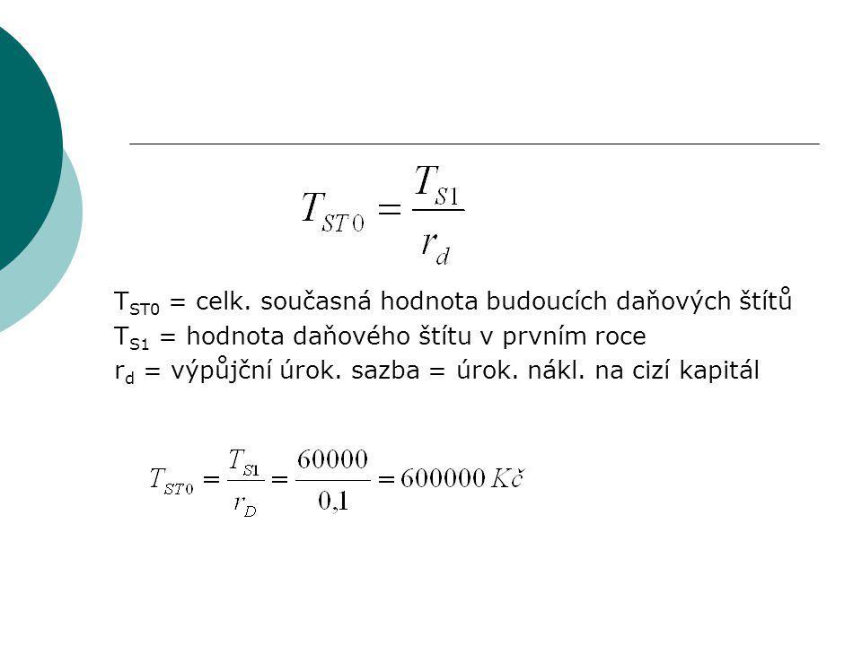 T ST0 = celk. současná hodnota budoucích daňových štítů T S1 = hodnota daňového štítu v prvním roce r d = výpůjční úrok. sazba = úrok. nákl. na cizí k
