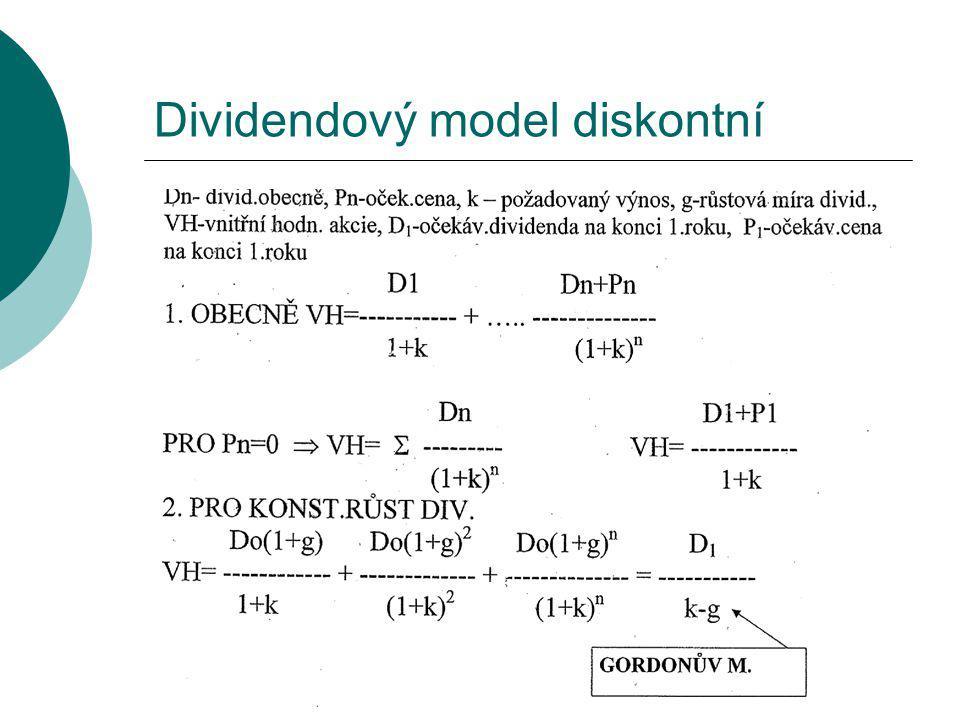 Dividendový model diskontní