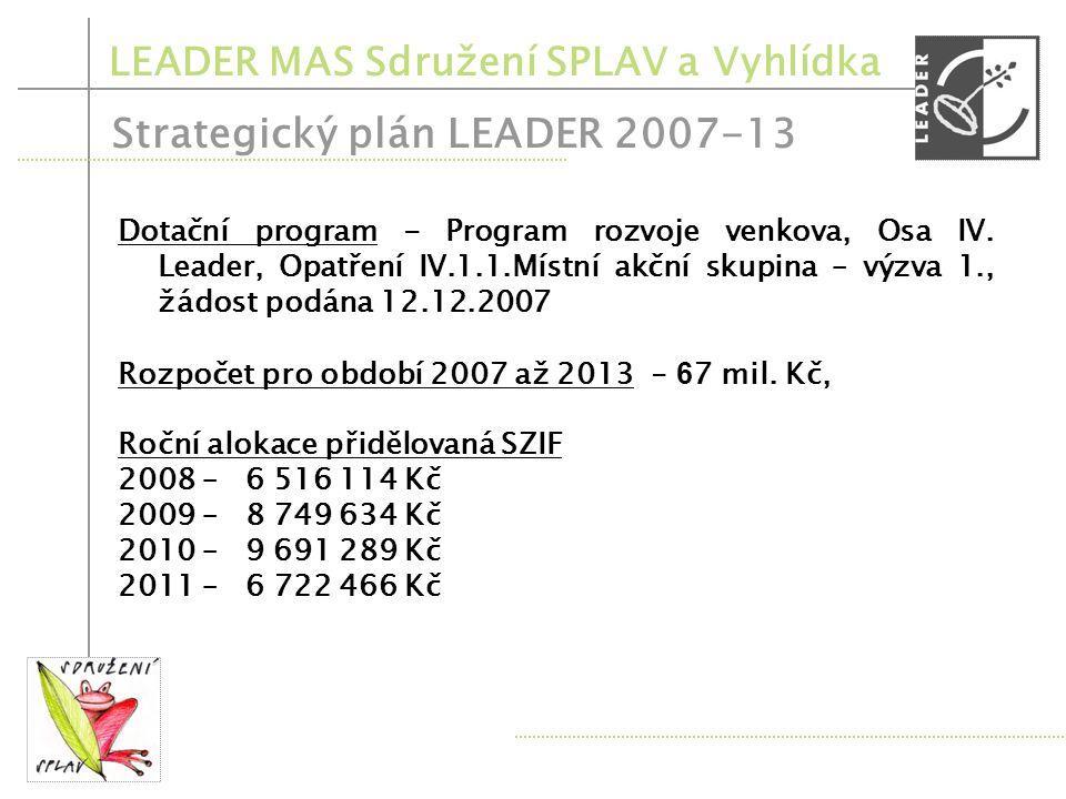LEADER MAS Sdružení SPLAV a Vyhlídka Příprava výzvy, schválení textu Program.