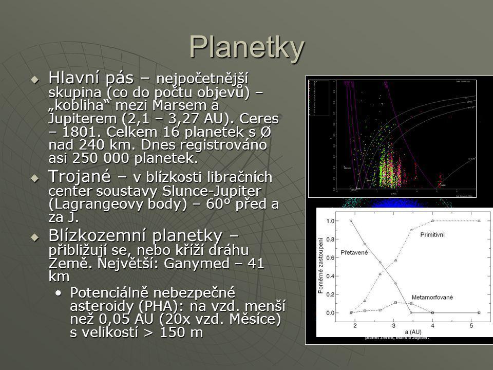 """Planetky  Hlavní pás – nejpočetnější skupina (co do počtu objevů) – """"kobliha"""" mezi Marsem a Jupiterem (2,1 – 3,27 AU). Ceres – 1801. Celkem 16 planet"""