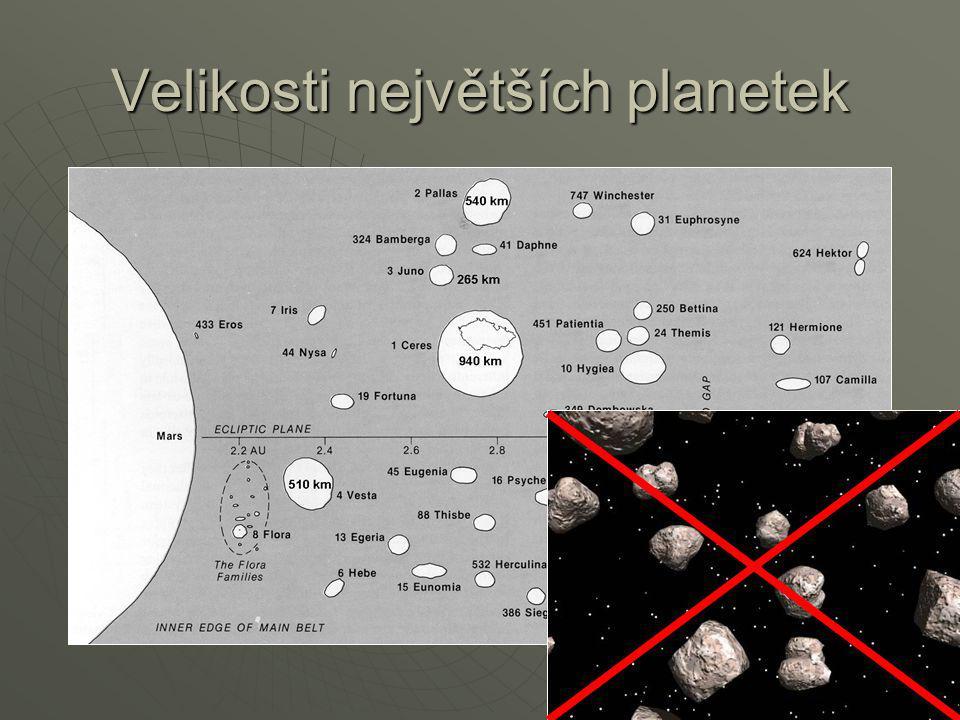 Velikosti největších planetek