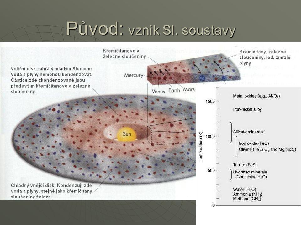 Prostorová hustota planetek