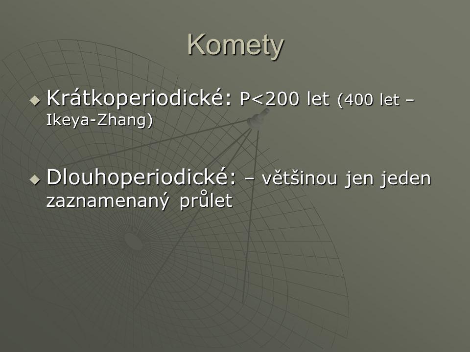 Komety  Krátkoperiodické: P<200 let (400 let – Ikeya-Zhang)  Dlouhoperiodické: – většinou jen jeden zaznamenaný průlet
