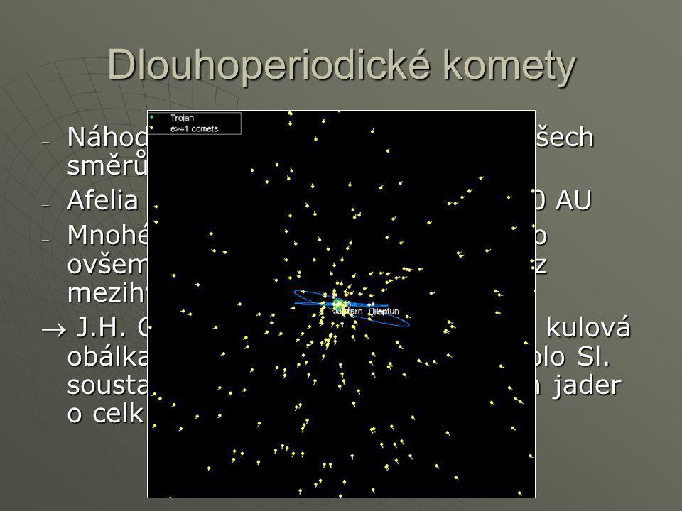 Původ Kuiperova pásu a Oortova oblaku Oortův oblak – smetiště z dob vzniku sluneční soustavy: gravitační vliv vznikajících velkých planet vyhodil malá ledová tělesa na výstředné dráhy, které se vlivem slapových sil centra naší Galaxie a blízkých hvězd cirkularizovaly ve vzdálenostech ~ 100 000 AU