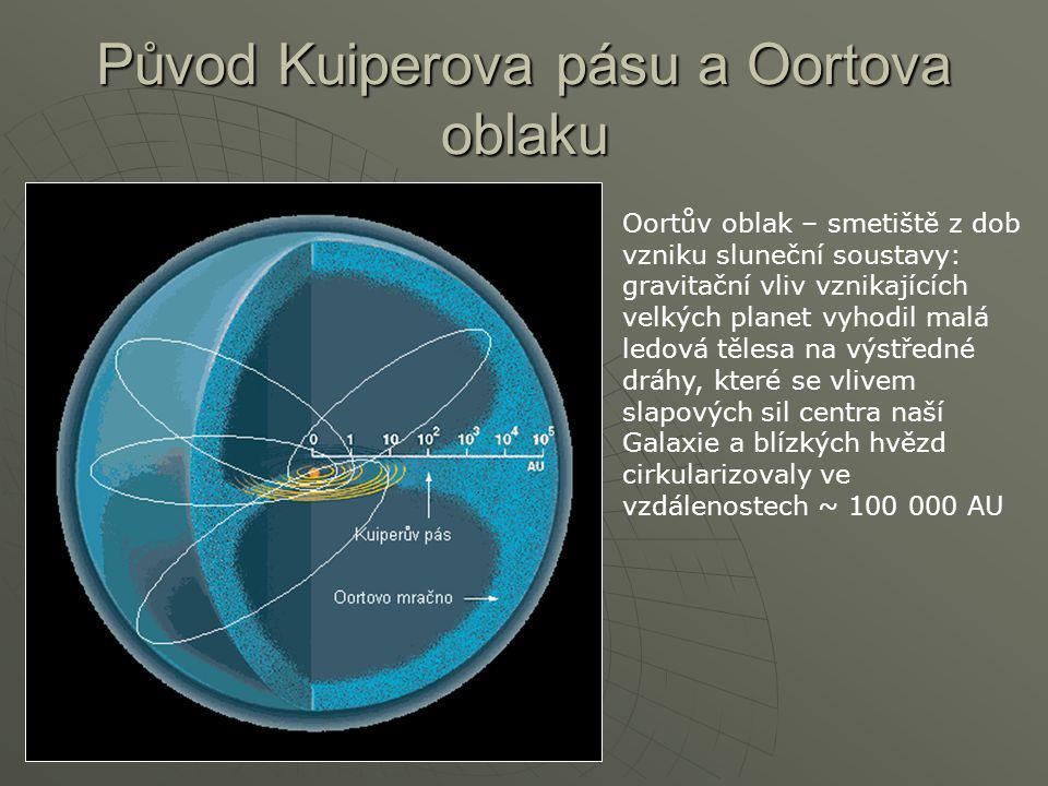Původ Kuiperova pásu a Oortova oblaku Oortův oblak – smetiště z dob vzniku sluneční soustavy: gravitační vliv vznikajících velkých planet vyhodil malá