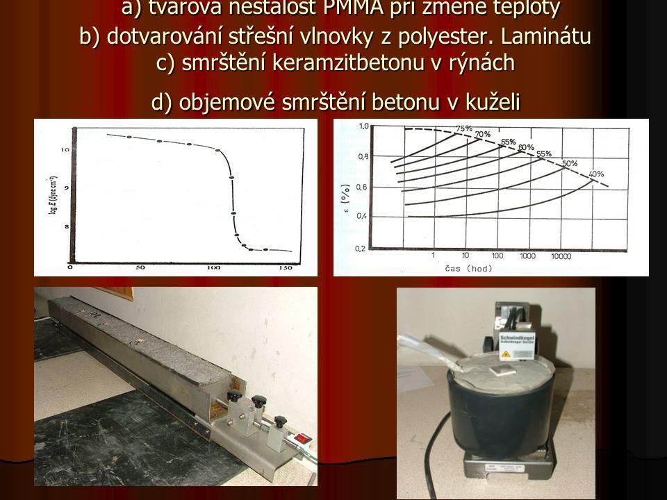a) tvarová nestálost PMMA při změně teploty b) dotvarování střešní vlnovky z polyester. Laminátu c) smrštění keramzitbetonu v rýnách d) objemové smršt