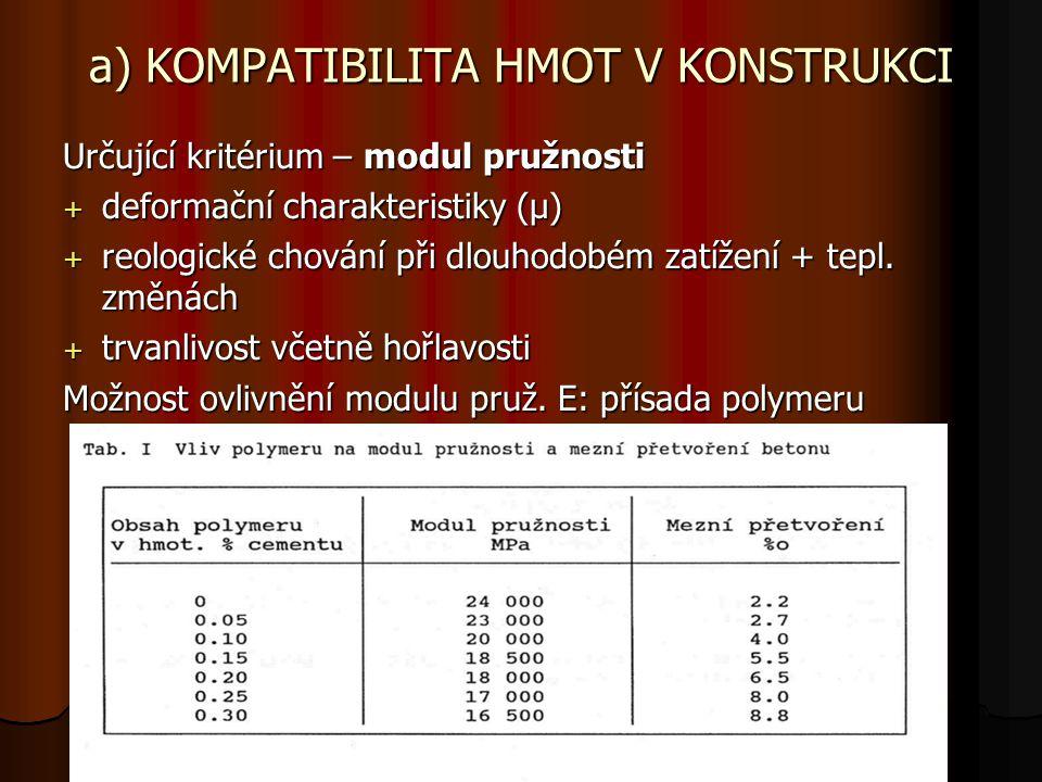 a) KOMPATIBILITA HMOT V KONSTRUKCI Určující kritérium – modul pružnosti + deformační charakteristiky (µ) + reologické chování při dlouhodobém zatížení
