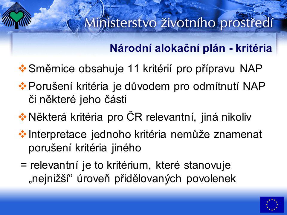 Národní alokační plán - kritéria  Směrnice obsahuje 11 kritérií pro přípravu NAP  Porušení kritéria je důvodem pro odmítnutí NAP či některé jeho čás