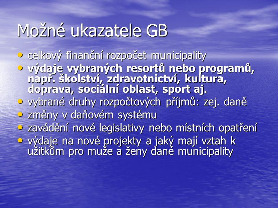 Možné ukazatele GB celkový finanční rozpočet municipality celkový finanční rozpočet municipality výdaje vybraných resortů nebo programů, např.