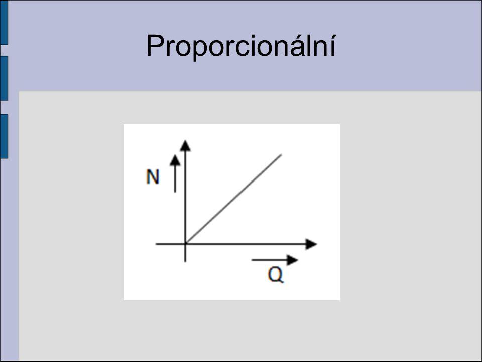 Proporcionální