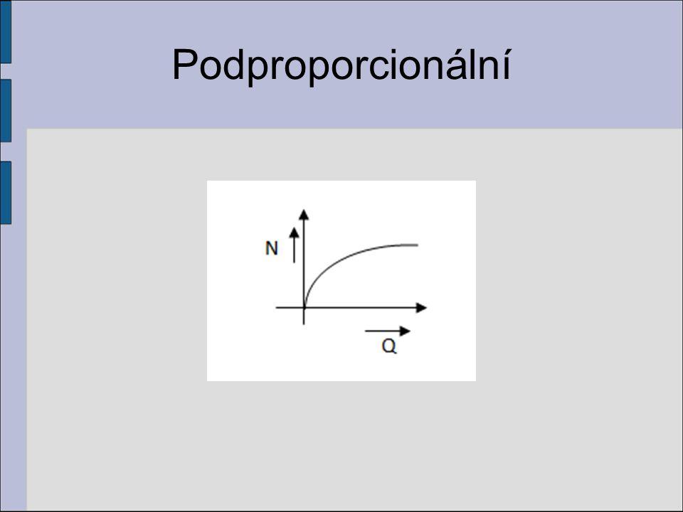 Podproporcionální