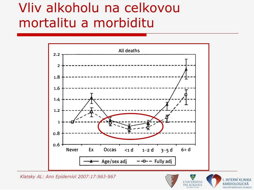 Definice množství alkoholu v epidemiologických studiích 1 standardní drink: Tvrdý alkohol:1.2 oz (1 US ounce = 29.6 ml) Víno:5.0 oz Pivo:12.0 oz Redukce mortality:1-3 drinky denně (ženy/muži) Horší prognóza:absolutní abstinence > 3 drinky denně starší a polymorbidní lidé (> 65)