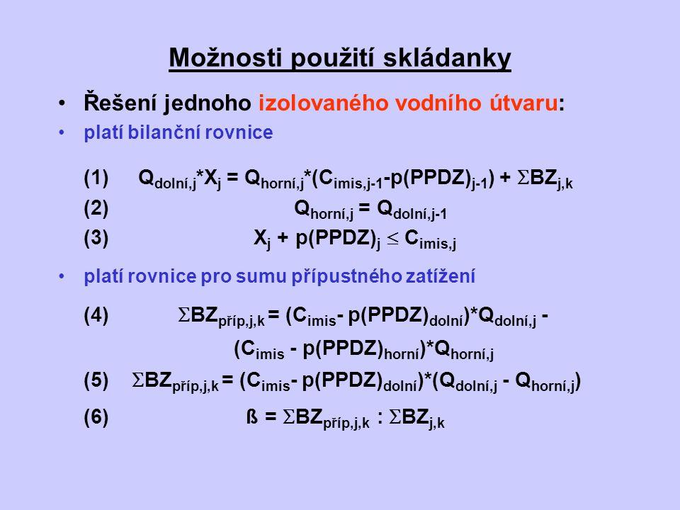 Možnosti použití skládanky Řešení jednoho izolovaného vodního útvaru: platí bilanční rovnice (1) Q dolní,j *X j = Q horní,j *(C imis,j-1 -p(PPDZ) j-1 ) +  BZ j,k (2) Q horní,j = Q dolní,j-1 (3) X j + p(PPDZ) j  C imis,j platí rovnice pro sumu přípustného zatížení (4)  BZ příp,j,k = (C imis - p(PPDZ) dolní )*Q dolní,j - (C imis - p(PPDZ) horní )*Q horní,j (5)  BZ příp,j,k = (C imis - p(PPDZ) dolní )*(Q dolní,j - Q horní,j ) (6) ß =  BZ příp,j,k :  BZ j,k