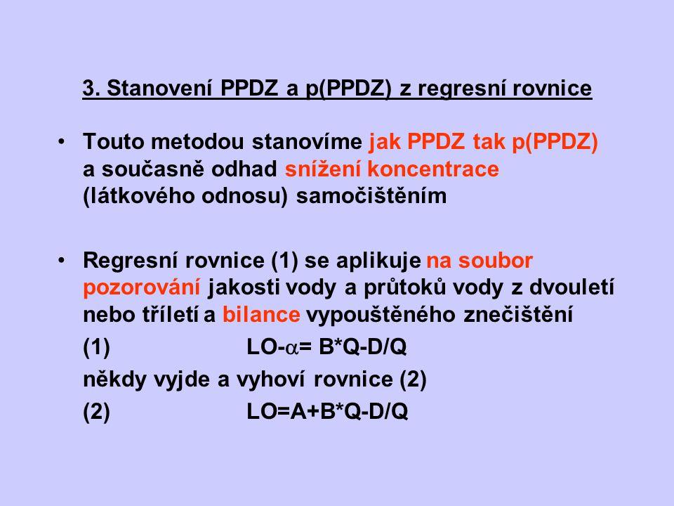 3. Stanovení PPDZ a p(PPDZ) z regresní rovnice Touto metodou stanovíme jak PPDZ tak p(PPDZ) a současně odhad snížení koncentrace (látkového odnosu) sa