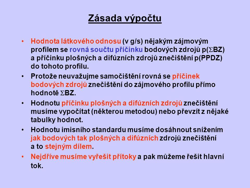 Zásada výpočtu Hodnota látkového odnosu (v g/s) nějakým zájmovým profilem se rovná součtu příčinku bodových zdrojů p(  BZ) a příčinku plošných a difúzních zdrojů znečištění p(PPDZ) do tohoto profilu.