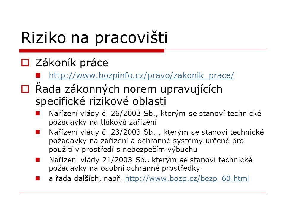 Riziko na pracovišti  Zákoník práce http://www.bozpinfo.cz/pravo/zakonik_prace/  Řada zákonných norem upravujících specifické rizikové oblasti Nařízení vlády č.