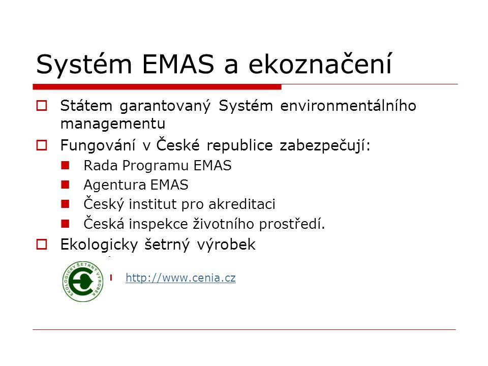 Systém EMAS a ekoznačení  Státem garantovaný Systém environmentálního managementu  Fungování v České republice zabezpečují: Rada Programu EMAS Agentura EMAS Český institut pro akreditaci Česká inspekce životního prostředí.