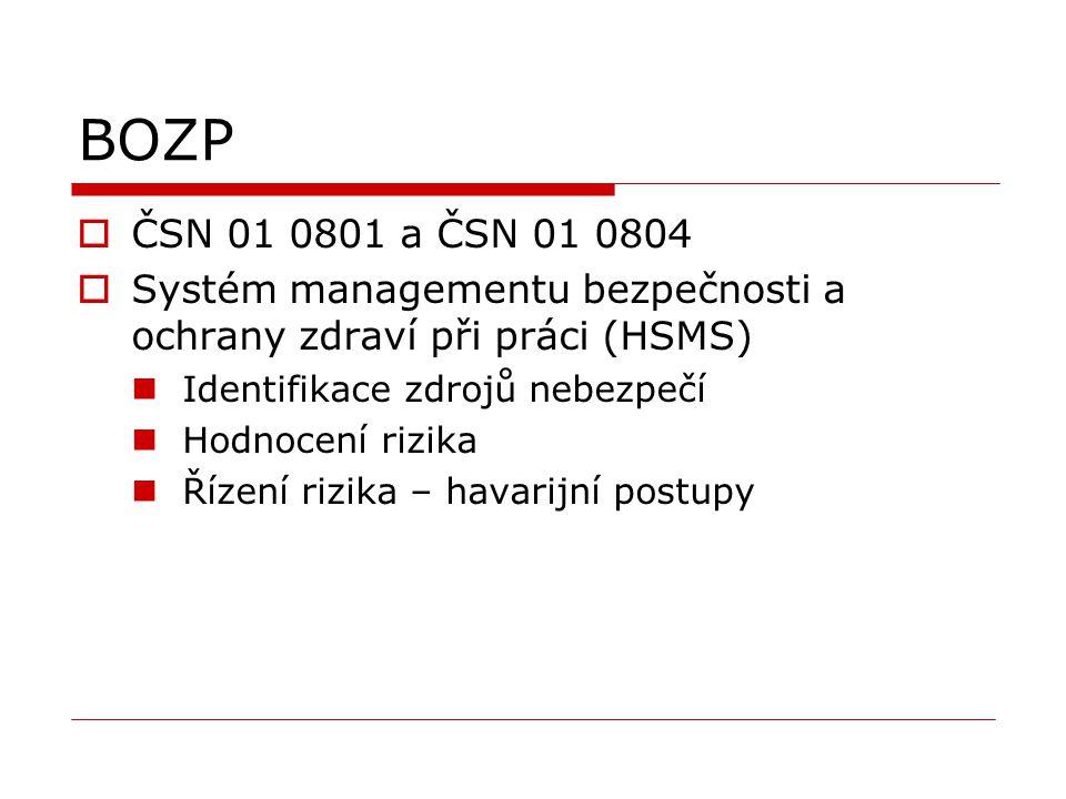 BOZP  ČSN 01 0801 a ČSN 01 0804  Systém managementu bezpečnosti a ochrany zdraví při práci (HSMS) Identifikace zdrojů nebezpečí Hodnocení rizika Řízení rizika – havarijní postupy