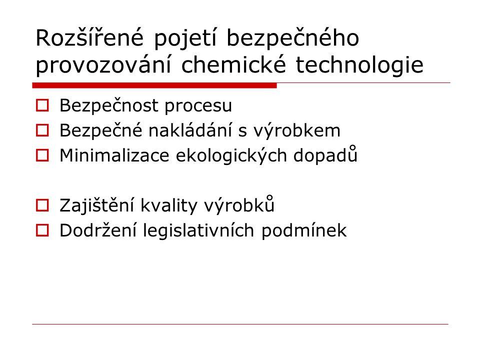 Rozšířené pojetí bezpečného provozování chemické technologie  Bezpečnost procesu  Bezpečné nakládání s výrobkem  Minimalizace ekologických dopadů  Zajištění kvality výrobků  Dodržení legislativních podmínek