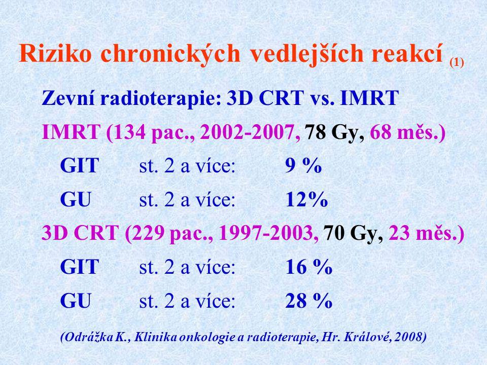 Riziko chronických vedlejších reakcí (1) Zevní radioterapie: 3D CRT vs. IMRT IMRT (134 pac., 2002-2007, 78 Gy, 68 měs.) GIT st. 2 a více: 9 % GU st. 2