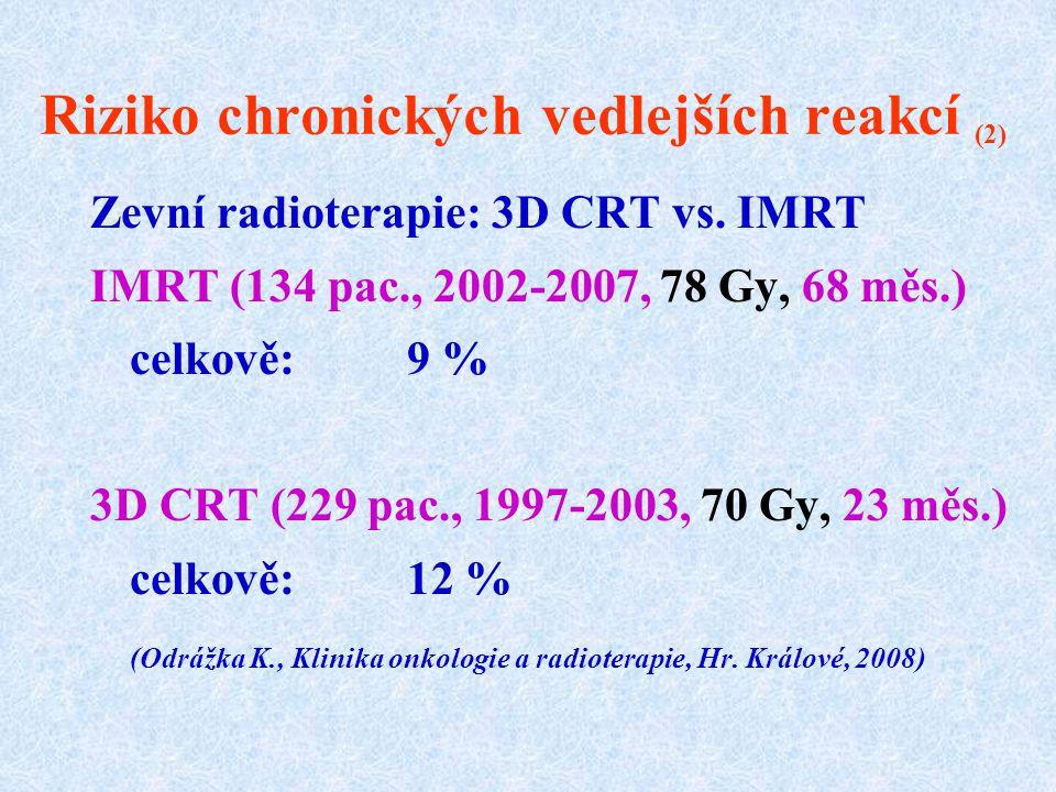 Riziko chronických vedlejších reakcí (2) Zevní radioterapie: 3D CRT vs. IMRT IMRT (134 pac., 2002-2007, 78 Gy, 68 měs.) celkově:9 % 3D CRT (229 pac.,