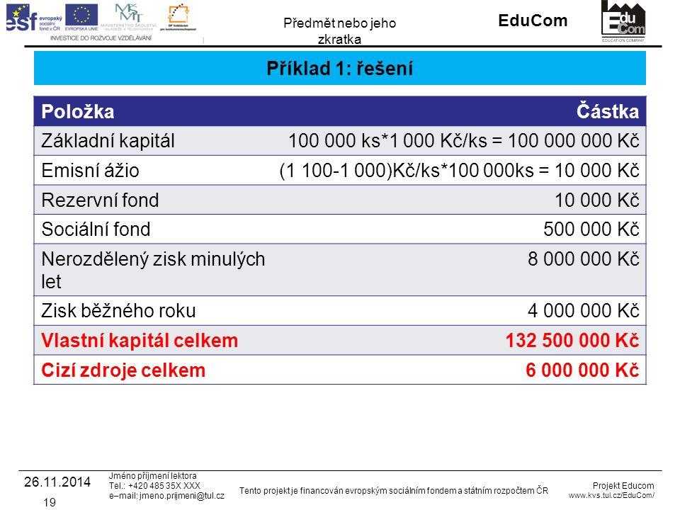 INVESTICE DO ROZVOJE VZDĚLÁVÁNÍ EduCom Projekt Educom www.kvs.tul.cz/EduCom/ Tento projekt je financován evropským sociálním fondem a státním rozpočtem ČR Předmět nebo jeho zkratka Jméno příjmení lektora Tel.: +420 485 35X XXX e–mail: jmeno.prijmeni@tul.cz Příklad 1: řešení PoložkaČástka Základní kapitál100 000 ks*1 000 Kč/ks = 100 000 000 Kč Emisní ážio(1 100-1 000)Kč/ks*100 000ks = 10 000 Kč Rezervní fond10 000 Kč Sociální fond500 000 Kč Nerozdělený zisk minulých let 8 000 000 Kč Zisk běžného roku4 000 000 Kč Vlastní kapitál celkem132 500 000 Kč Cizí zdroje celkem6 000 000 Kč 26.11.2014 19