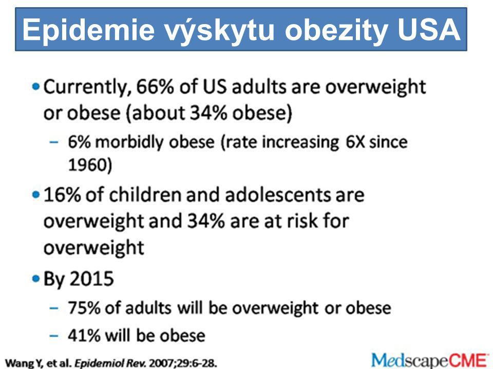 Epidemie výskytu obezity USA
