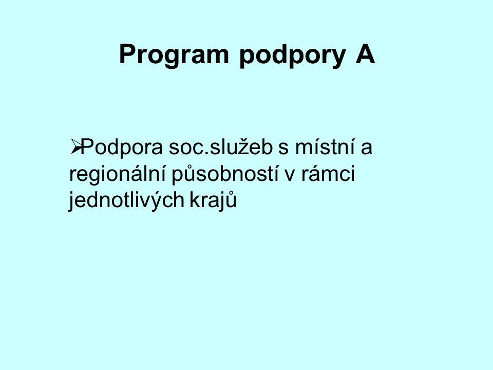 Program podpory A  Podpora soc.služeb s místní a regionální působností v rámci jednotlivých krajů
