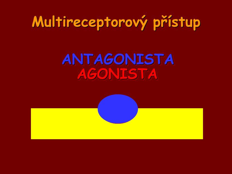 Multireceptorový přístup AGONISTA AGONISTA ANTAGONISTA ANTAGONISTA