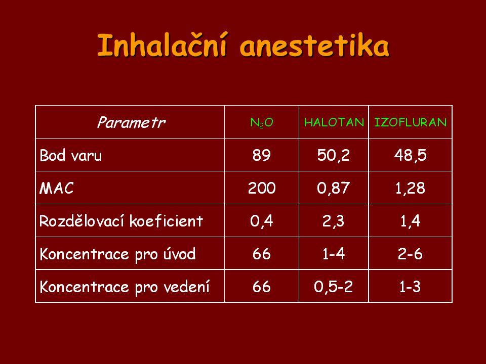 Inhalační anestetika