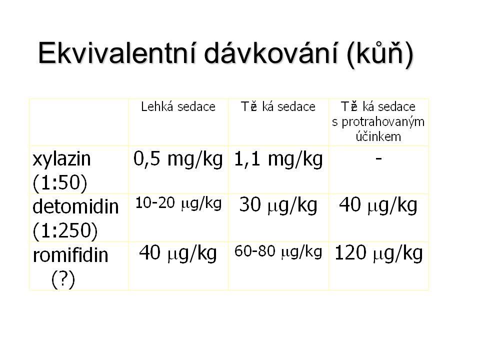Difúzní hypoxie O 2 <<21% O 2 21% N 2 O 0% N 2 O  OXID DUSNÝ