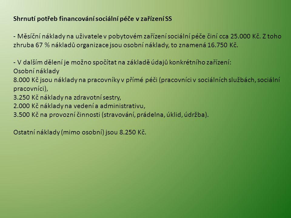 Shrnutí potřeb financování sociální péče v zařízení SS - Měsíční náklady na uživatele v pobytovém zařízení sociální péče činí cca 25.000 Kč.