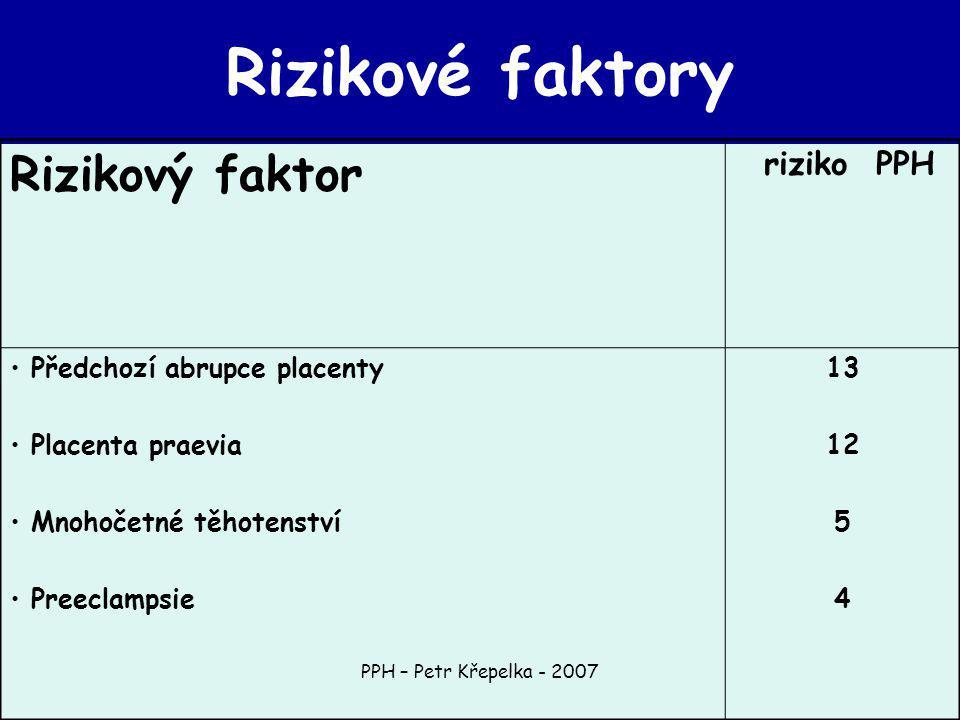 Rizikové faktory riziko PPH Rizikový faktor 13 12 5 4 Předchozí abrupce placenty Placenta praevia Mnohočetné těhotenství Preeclampsie