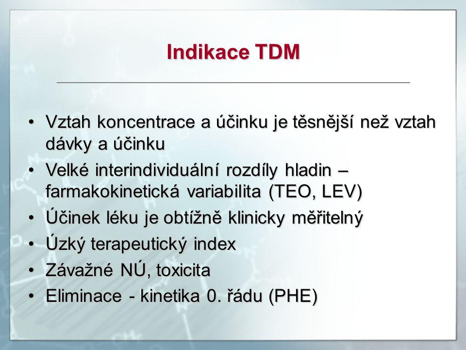 Indikace TDM Vztah koncentrace a účinku je těsnější než vztah dávky a účinkuVztah koncentrace a účinku je těsnější než vztah dávky a účinku Velké inte