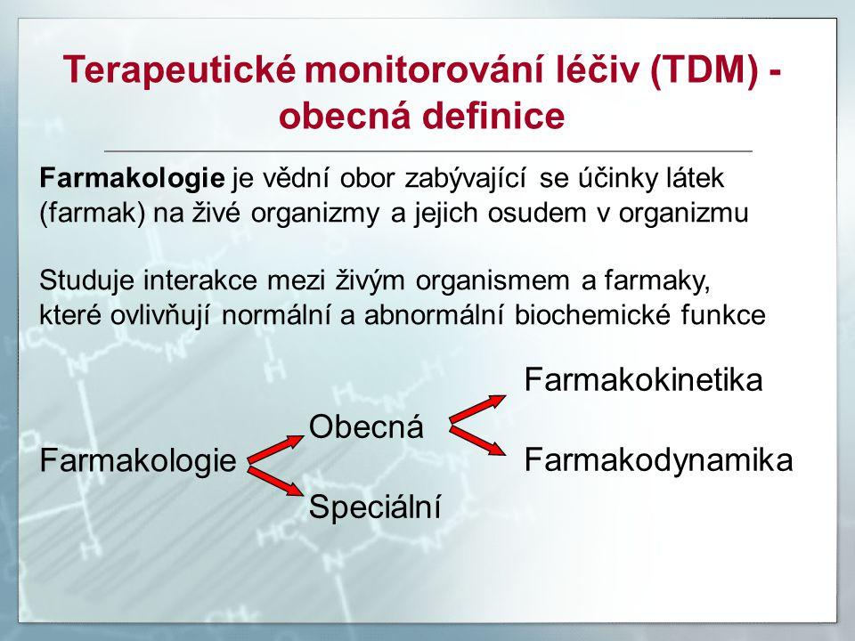 Indikace TDM Změny při fyziologických stavech (těhotenství, dětství, stáří)Změny při fyziologických stavech (těhotenství, dětství, stáří) Změny při chorobných stavech, měnící se eliminační funkce nemocného (horečka, játra, ledviny, srdeční selhání atd.)Změny při chorobných stavech, měnící se eliminační funkce nemocného (horečka, játra, ledviny, srdeční selhání atd.) Lékové interakceLékové interakce Vyloučení/potvrzení non-complianceVyloučení/potvrzení non-compliance Vyloučení/potvrzení toxicityVyloučení/potvrzení toxicity Nastavení vhodné dávkyNastavení vhodné dávky
