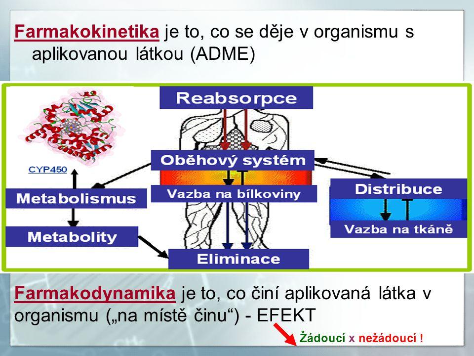 "Farmakokinetika je to, co se děje v organismu s aplikovanou látkou (ADME) Farmakodynamika je to, co činí aplikovaná látka v organismu (""na místě činu"""